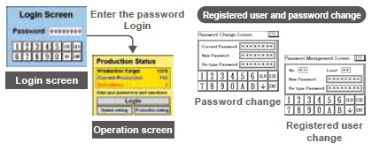 Operation security function