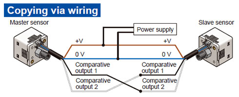 All models in the line-up are compound pressure types