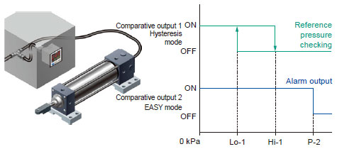 Reference pressure alarm output is possible during reference pressure checking!