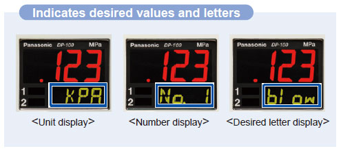 Sub display can be customized
