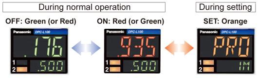 3-color display (Red, Green, Orange)