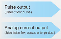 A variety of output functions